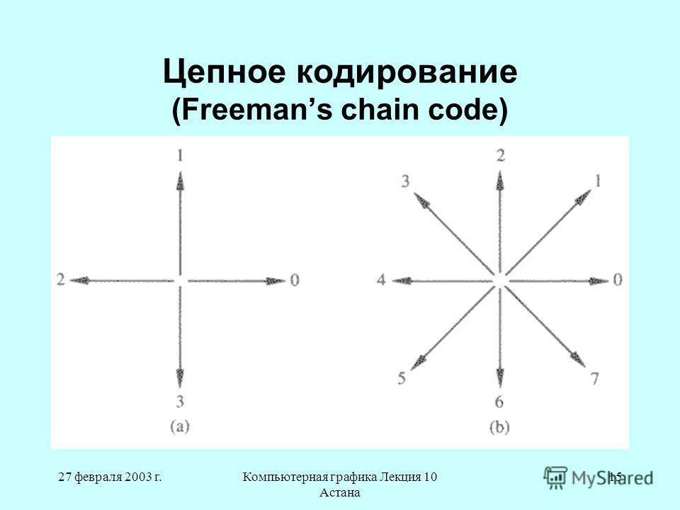 27 февраля 2003 г.Компьютерная графика Лекция 10 Астана 15 Цепное кодирование (Freemans chain code)