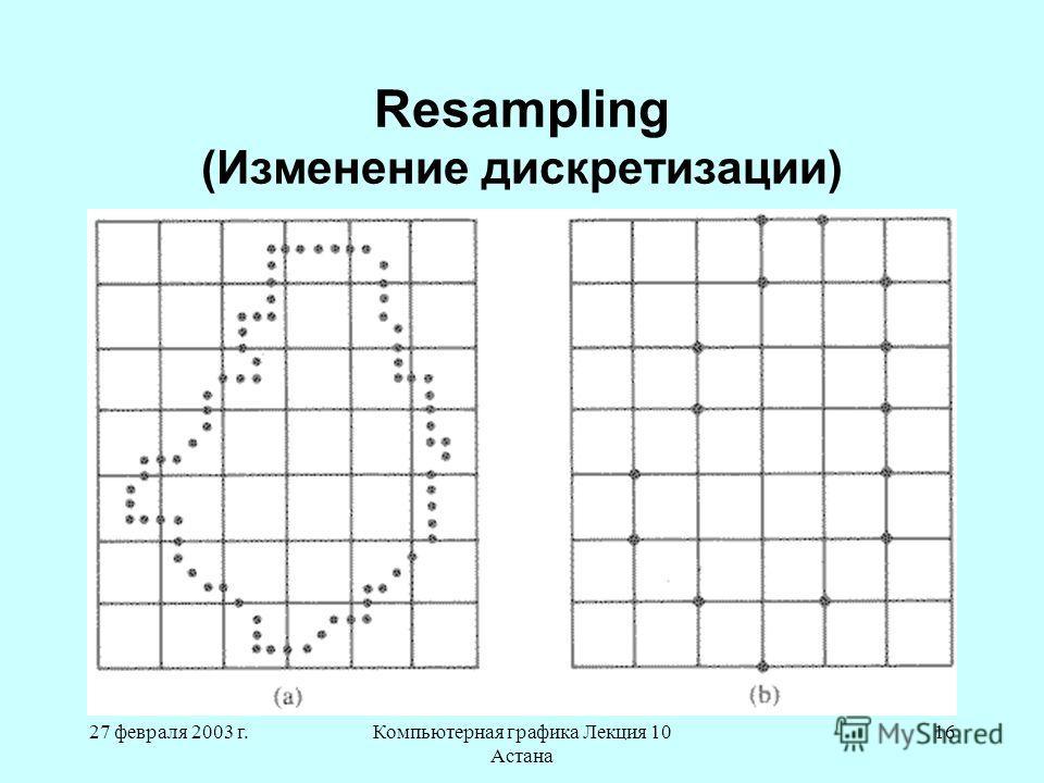 27 февраля 2003 г.Компьютерная графика Лекция 10 Астана 16 Resampling (Изменение дискретизации)
