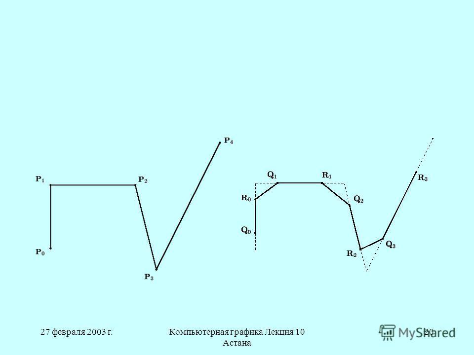 27 февраля 2003 г.Компьютерная графика Лекция 10 Астана 20