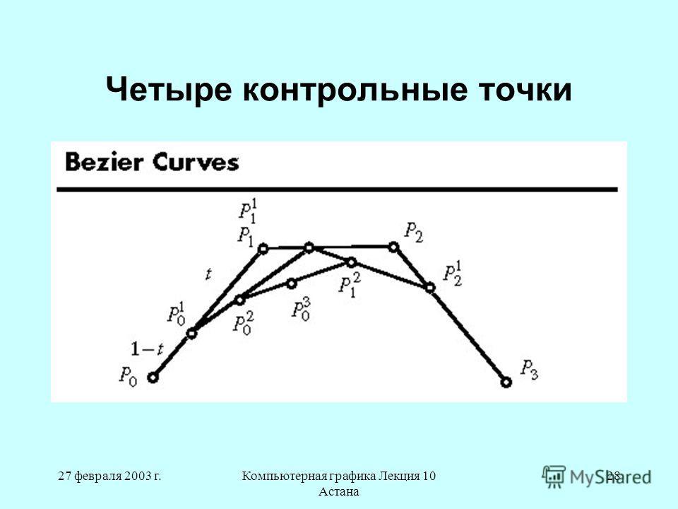 27 февраля 2003 г.Компьютерная графика Лекция 10 Астана 28 Четыре контрольные точки