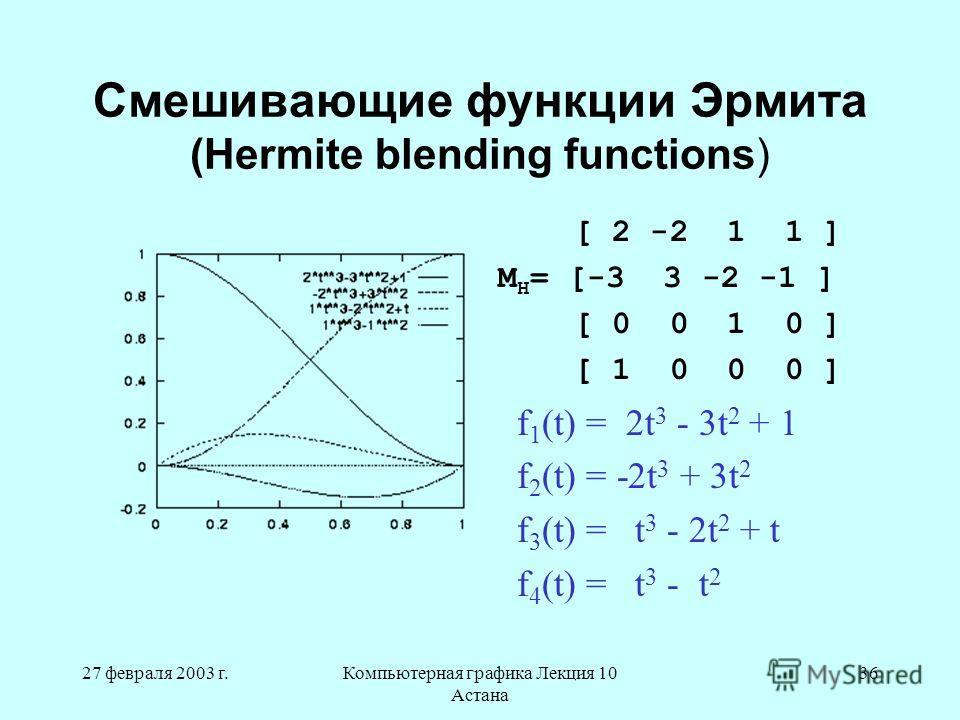 27 февраля 2003 г.Компьютерная графика Лекция 10 Астана 36 Смешивающие функции Эрмита (Hermite blending functions) [ 2 -2 1 1 ] M H = [-3 3 -2 -1 ] [ 0 0 1 0 ] [ 1 0 0 0 ] f 1 (t) = 2t 3 - 3t 2 + 1 f 2 (t) = -2t 3 + 3t 2 f 3 (t) = t 3 - 2t 2 + t f 4