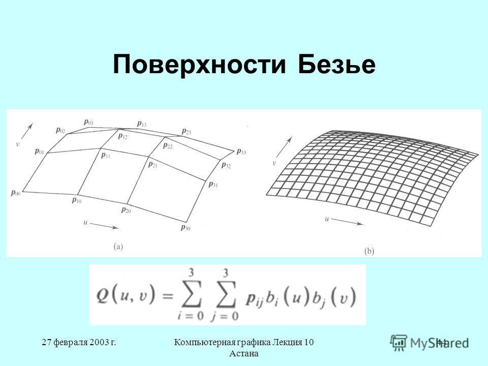 27 февраля 2003 г.Компьютерная графика Лекция 10 Астана 44 Поверхности Безье