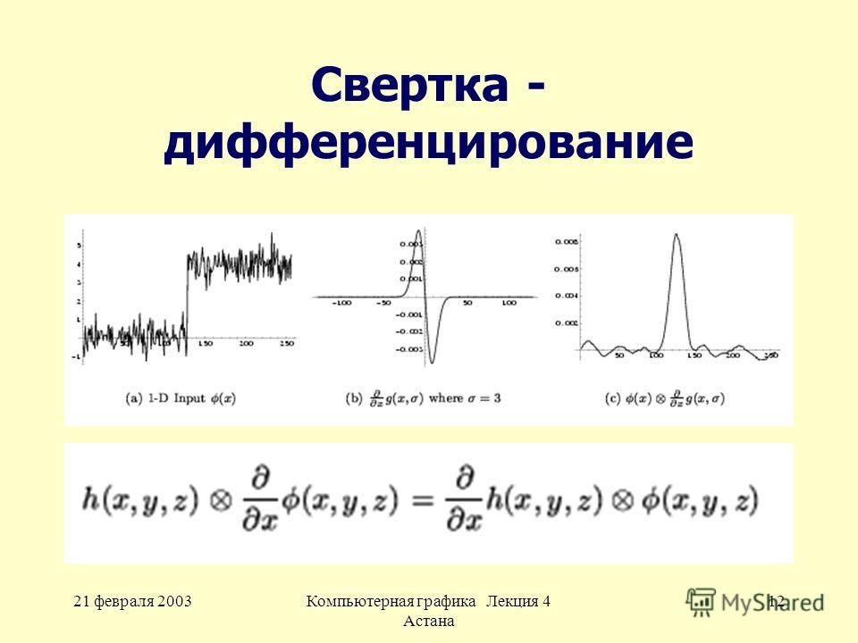 21 февраля 2003Компьютерная графика Лекция 4 Астана 12 Свертка - дифференцирование