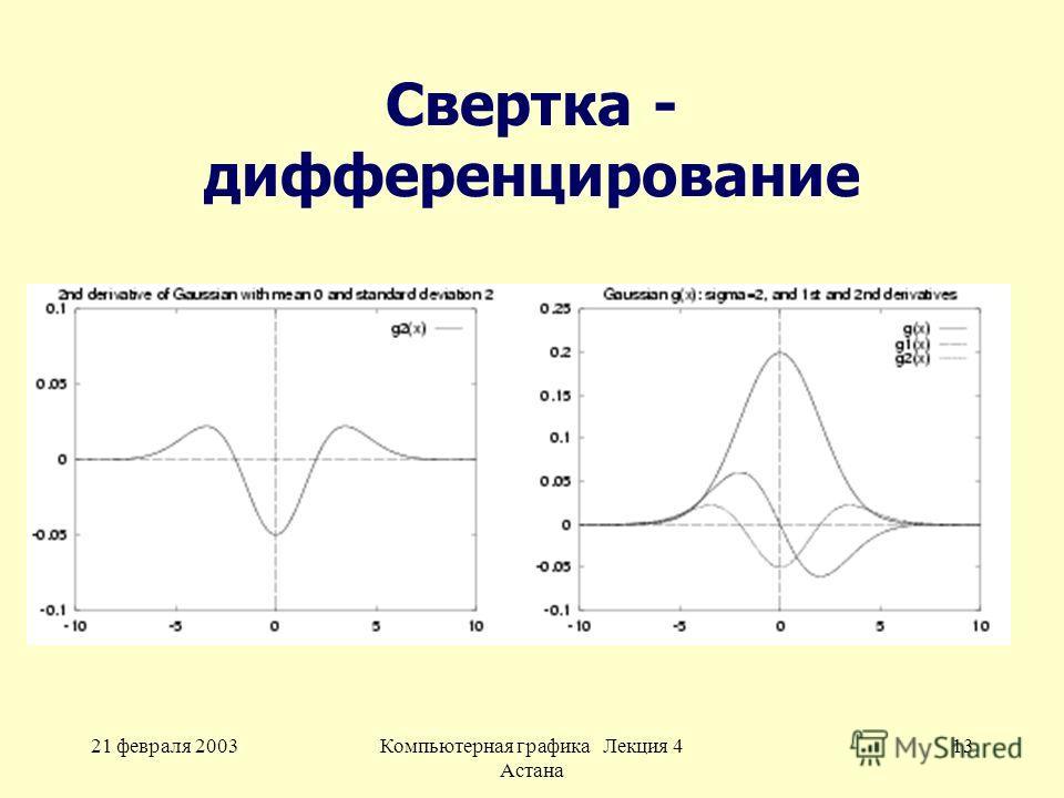 21 февраля 2003Компьютерная графика Лекция 4 Астана 13 Свертка - дифференцирование