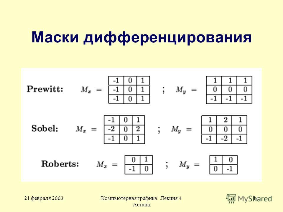 21 февраля 2003Компьютерная графика Лекция 4 Астана 14 Маски дифференцирования