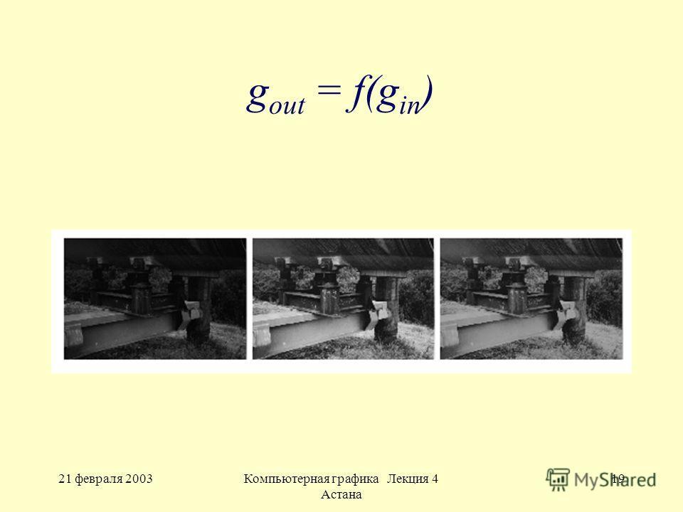21 февраля 2003Компьютерная графика Лекция 4 Астана 19 g out = f(g in )