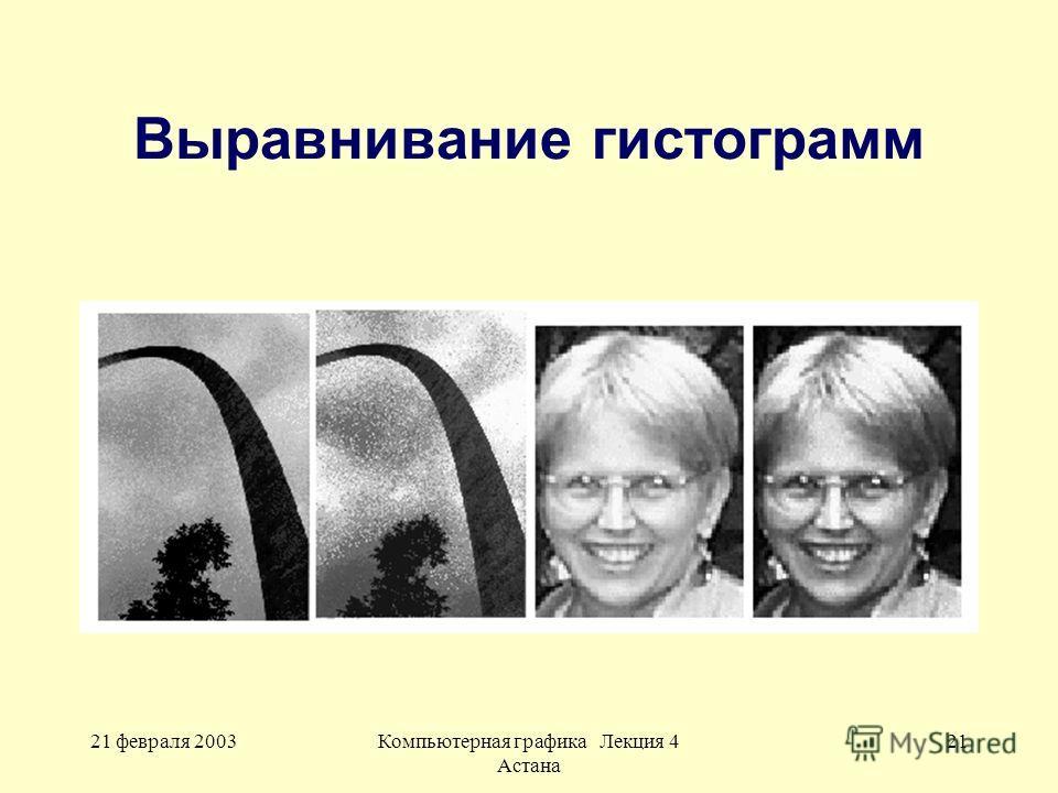 21 февраля 2003Компьютерная графика Лекция 4 Астана 21 Выравнивание гистограмм