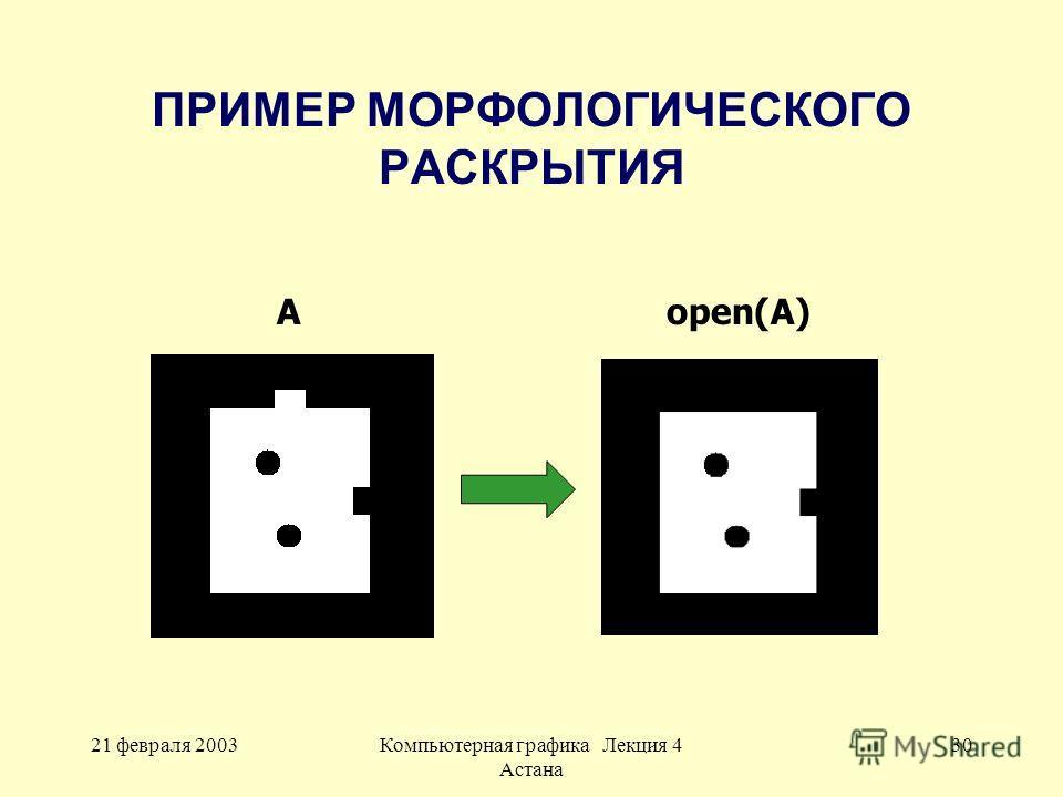 21 февраля 2003Компьютерная графика Лекция 4 Астана 30 ПРИМЕР МОРФОЛОГИЧЕСКОГО РАСКРЫТИЯ Aopen(A)