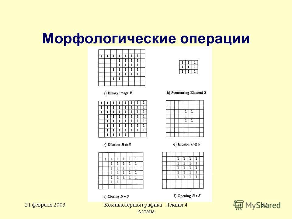 21 февраля 2003Компьютерная графика Лекция 4 Астана 32 Морфологические операции