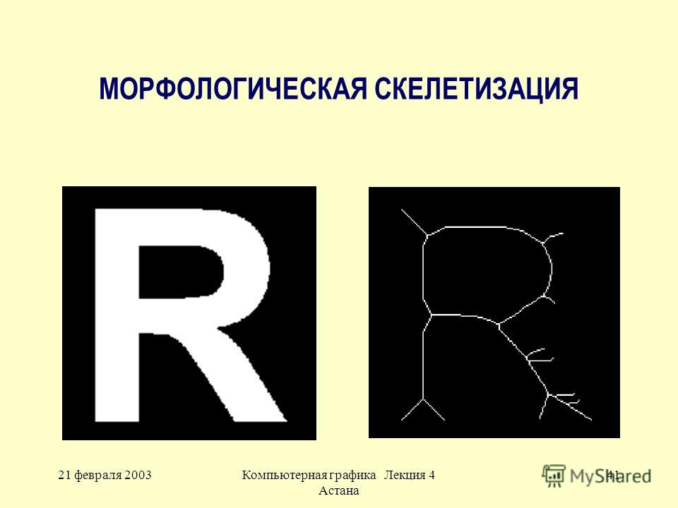 21 февраля 2003Компьютерная графика Лекция 4 Астана 41 МОРФОЛОГИЧЕСКАЯ СКЕЛЕТИЗАЦИЯ