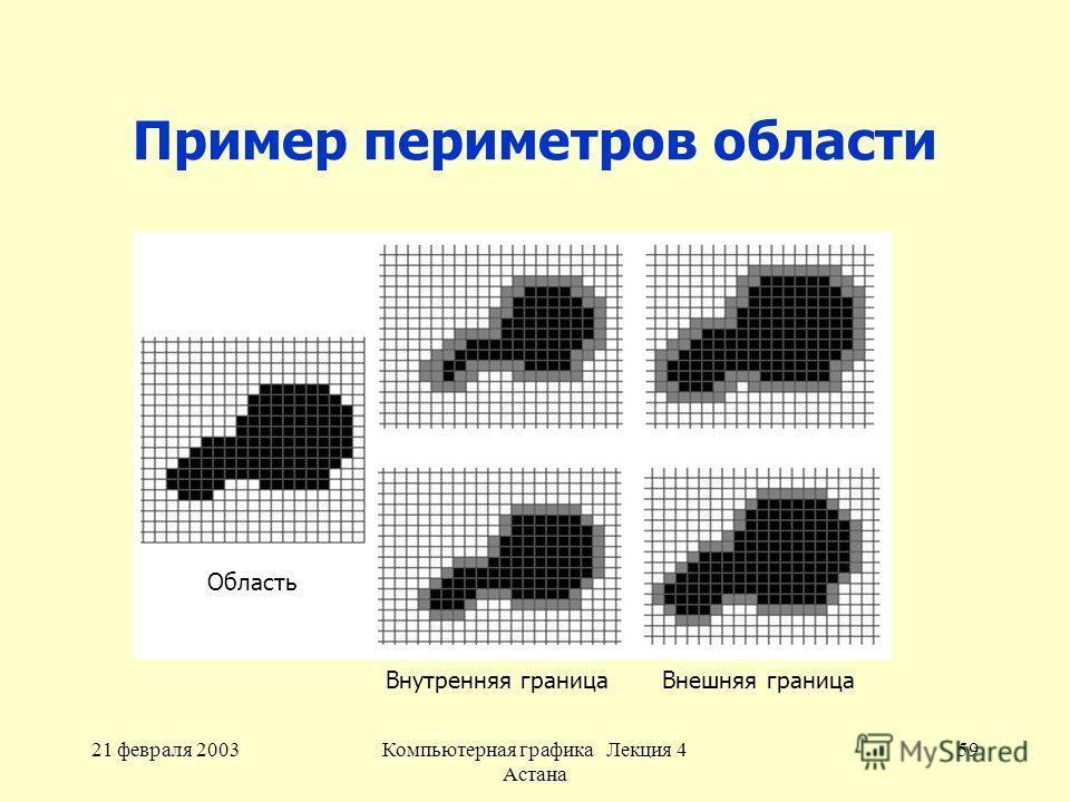 21 февраля 2003Компьютерная графика Лекция 4 Астана 59 Пример периметров области Область Внутренняя границаВнешняя граница