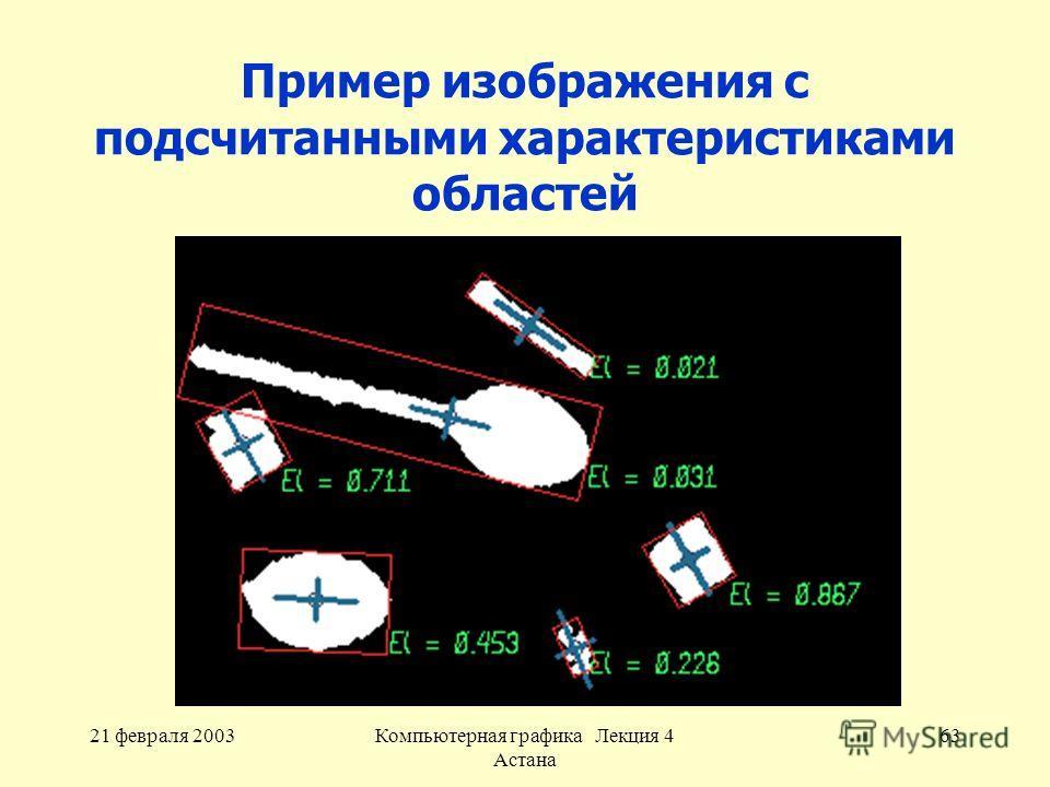 21 февраля 2003Компьютерная графика Лекция 4 Астана 63 Пример изображения с подсчитанными характеристиками областей