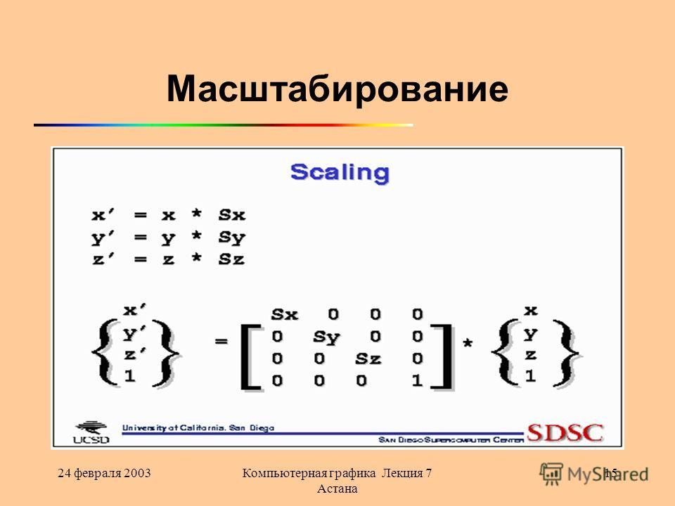 24 февраля 2003Компьютерная графика Лекция 7 Астана 15 Масштабирование