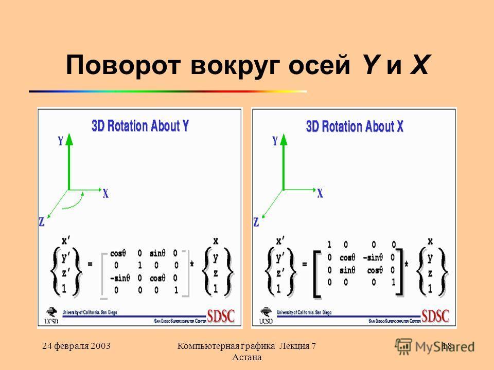 24 февраля 2003Компьютерная графика Лекция 7 Астана 18 Поворот вокруг осей Y и X
