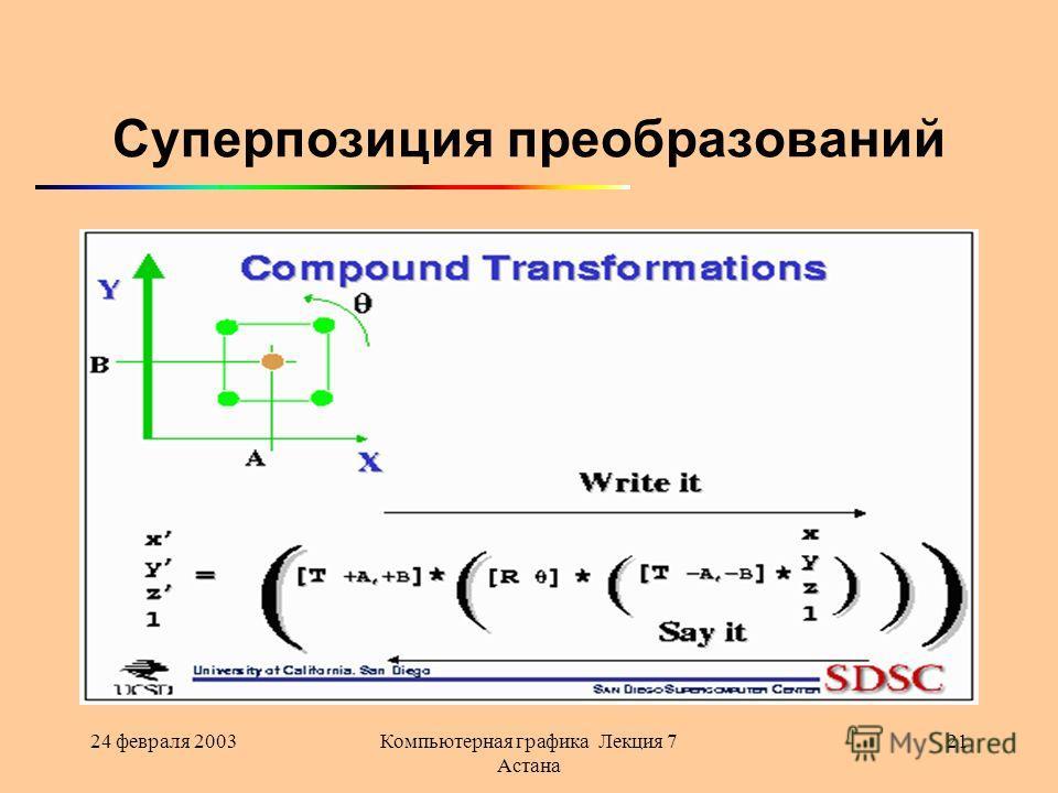 24 февраля 2003Компьютерная графика Лекция 7 Астана 21 Суперпозиция преобразований