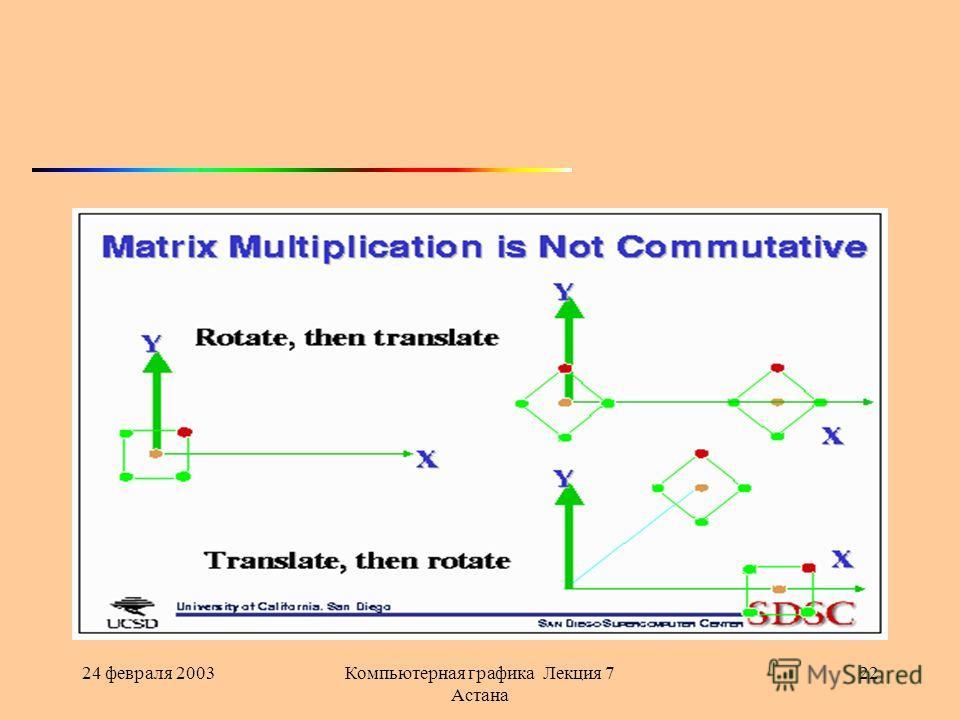 24 февраля 2003Компьютерная графика Лекция 7 Астана 22