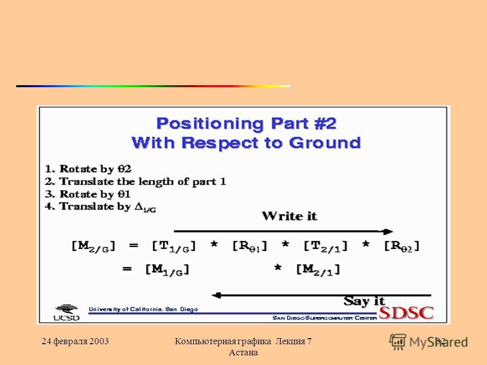 24 февраля 2003Компьютерная графика Лекция 7 Астана 32