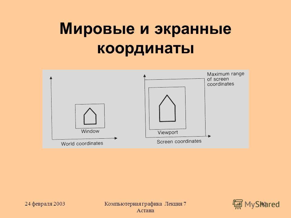 24 февраля 2003Компьютерная графика Лекция 7 Астана 40 Мировые и экранные координаты