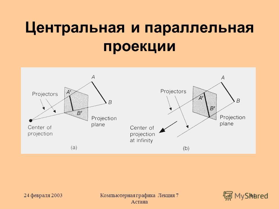24 февраля 2003Компьютерная графика Лекция 7 Астана 44 Центральная и параллельная проекции