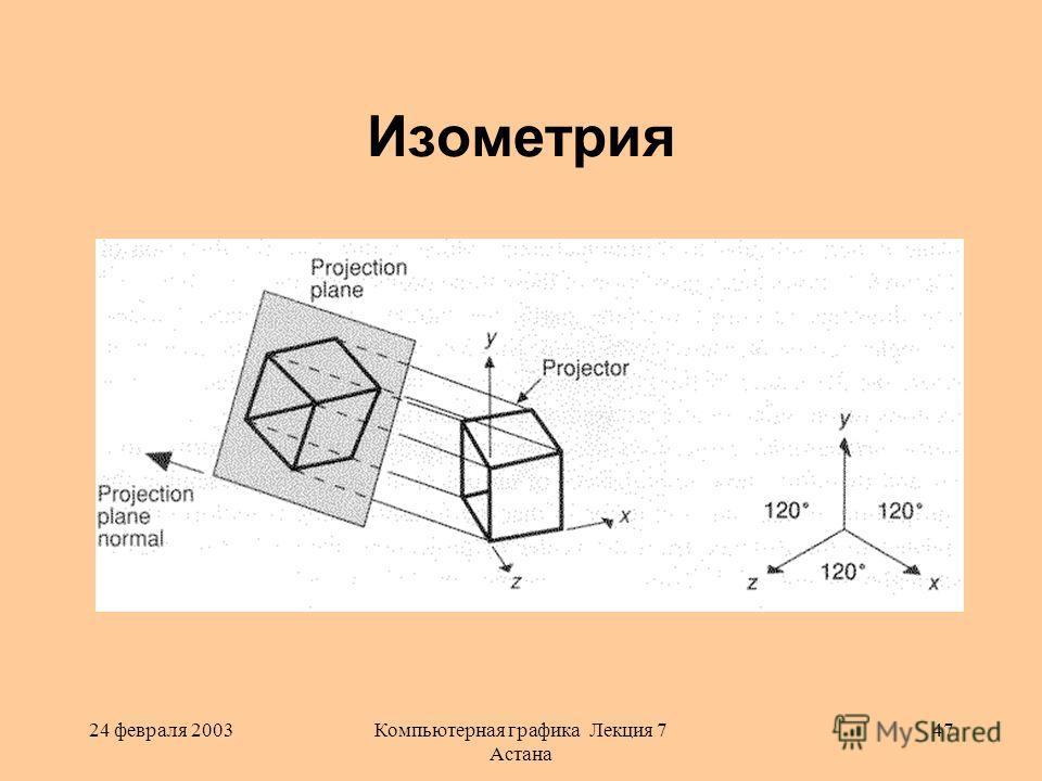 24 февраля 2003Компьютерная графика Лекция 7 Астана 47 Изометрия