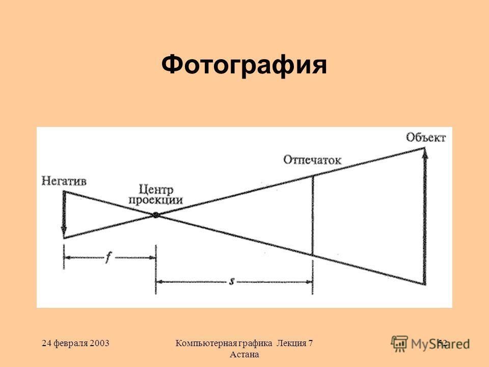 24 февраля 2003Компьютерная графика Лекция 7 Астана 52 Фотография