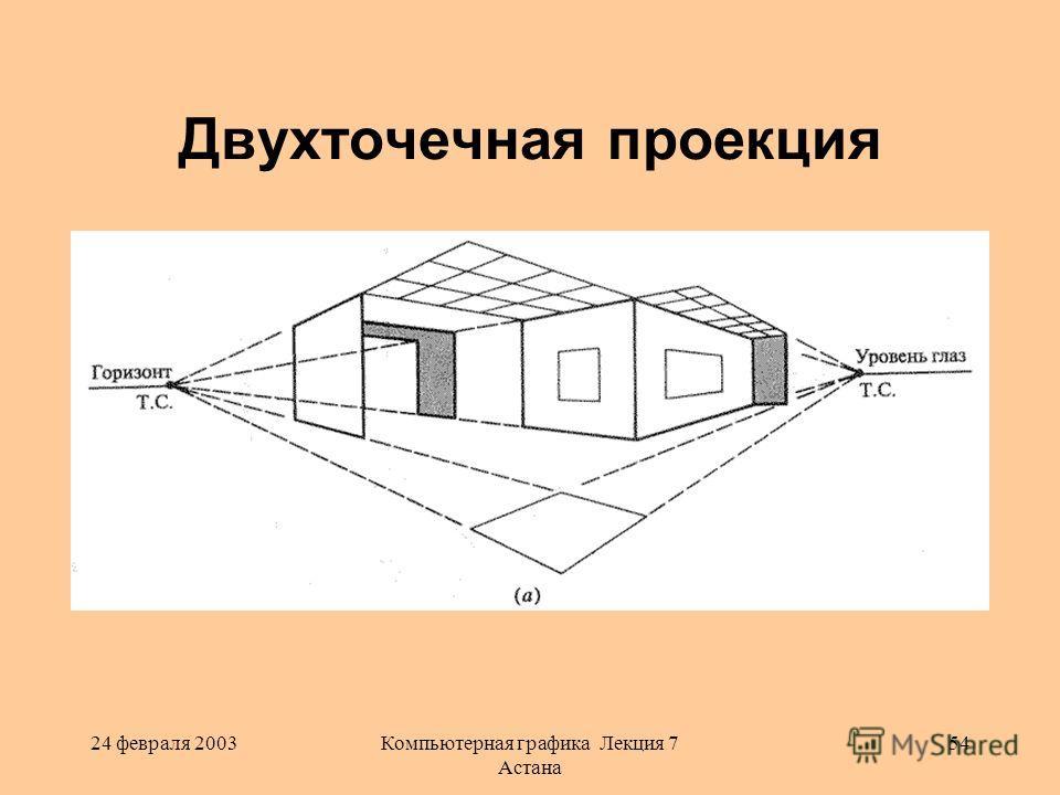 24 февраля 2003Компьютерная графика Лекция 7 Астана 54 Двухточечная проекция