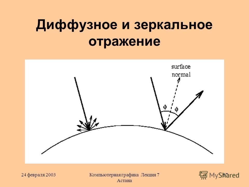 24 февраля 2003Компьютерная графика Лекция 7 Астана 67 Диффузное и зеркальное отражение