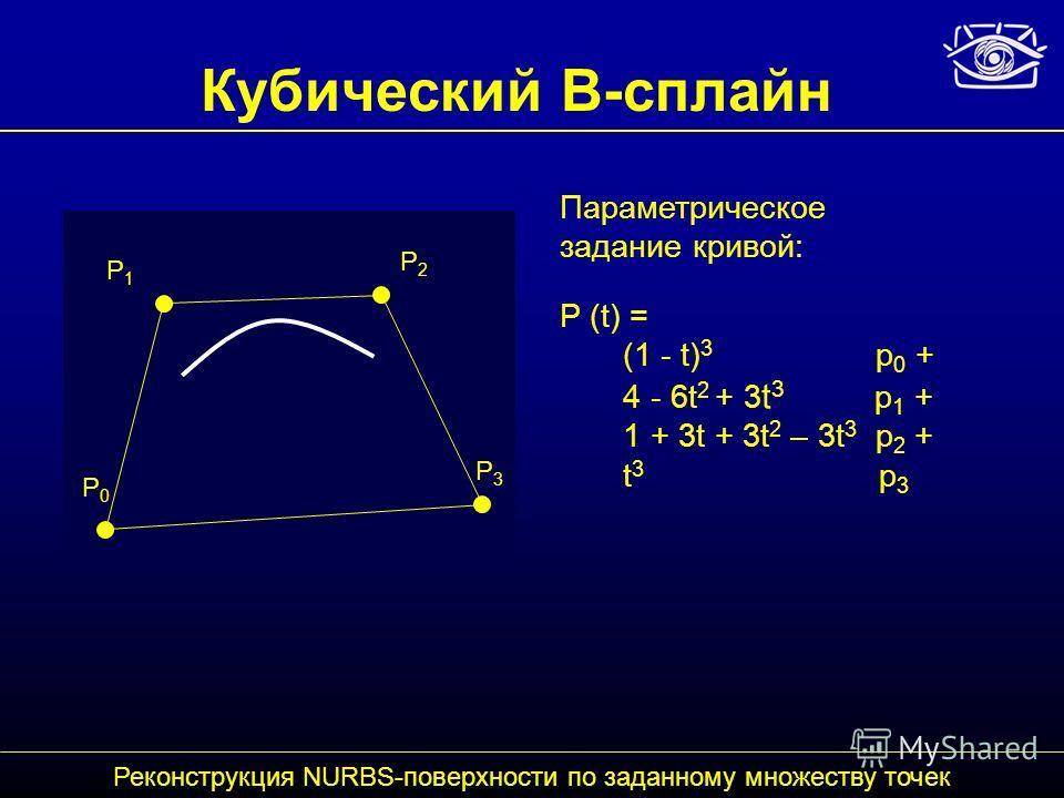 Кубический B-сплайн Реконструкция NURBS-поверхности по заданному множеству точек Параметрическое задание кривой: P (t) = (1 - t) 3 p 0 + 4 - 6t 2 + 3 t 3 p 1 + 1 + 3t + 3t 2 – 3t 3 p 2 + t 3 p 3 P0P0 P1P1 P2P2 P3P3