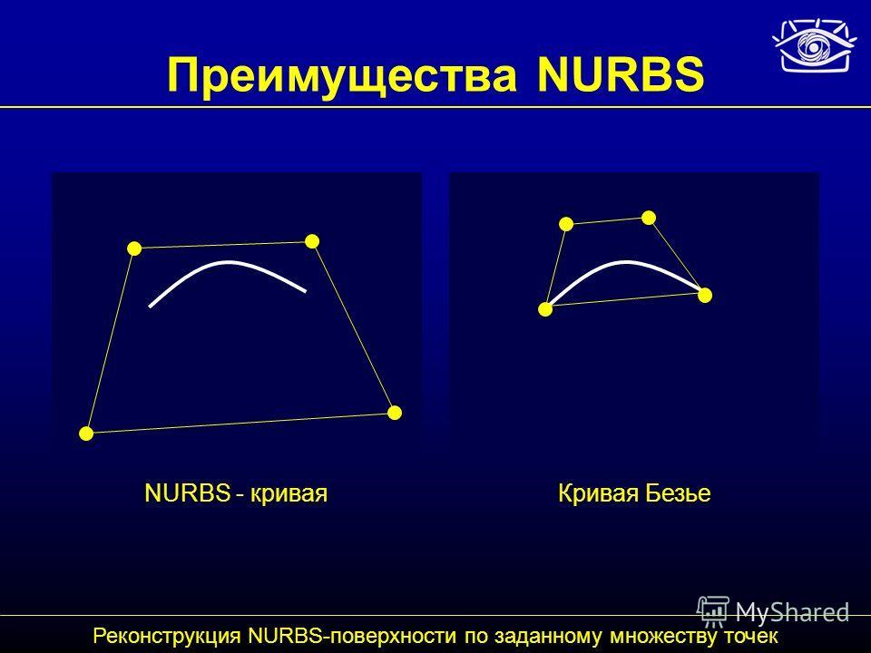 Преимущества NURBS Реконструкция NURBS-поверхности по заданному множеству точек NURBS - кривая Кривая Безье