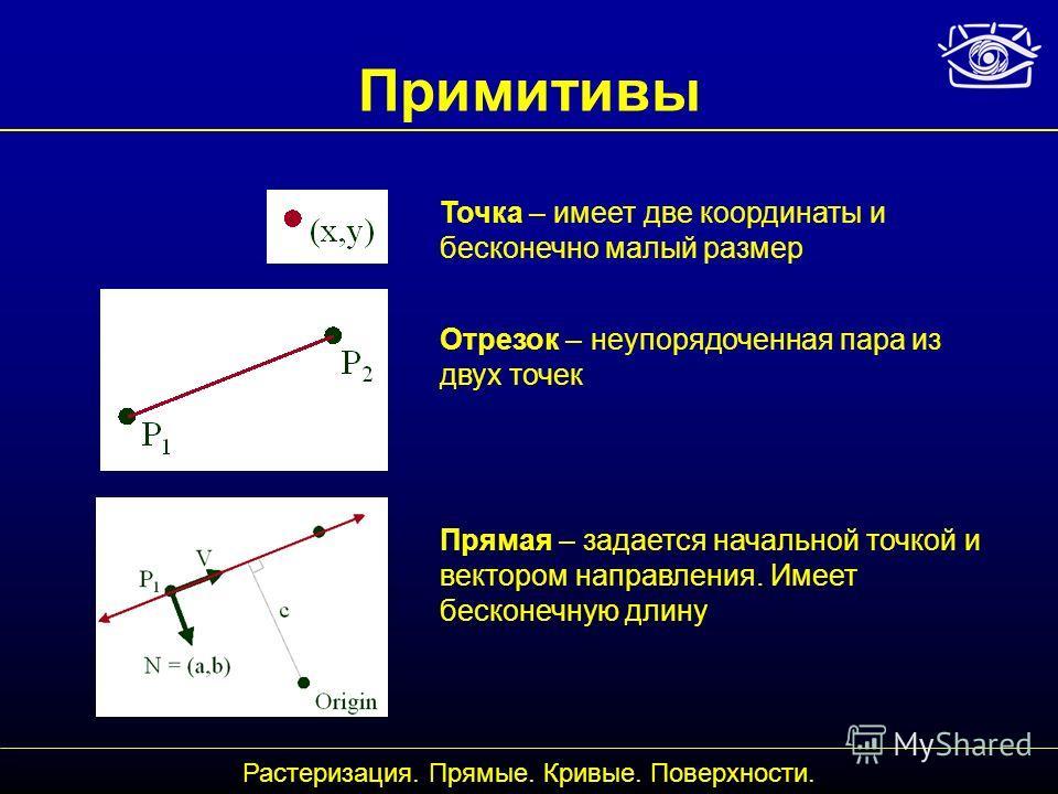 Примитивы Точка – имеет две координаты и бесконечно малый размер Отрезок – неупорядоченная пара из двух точек Прямая – задается начальной точкой и вектором направления. Имеет бесконечную длину