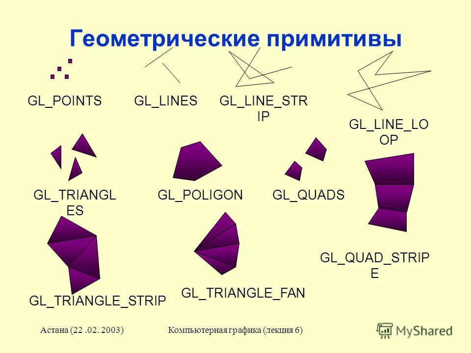 Астана (22.02. 2003)Компьютерная графика (лекция 6) Геометрические примитивы GL_POINTSGL_LINESGL_LINE_STR IP GL_LINE_LO OP GL_POLIGONGL_TRIANGL ES GL_QUADS GL_TRIANGLE_STRIP GL_TRIANGLE_FAN GL_QUAD_STRIP E