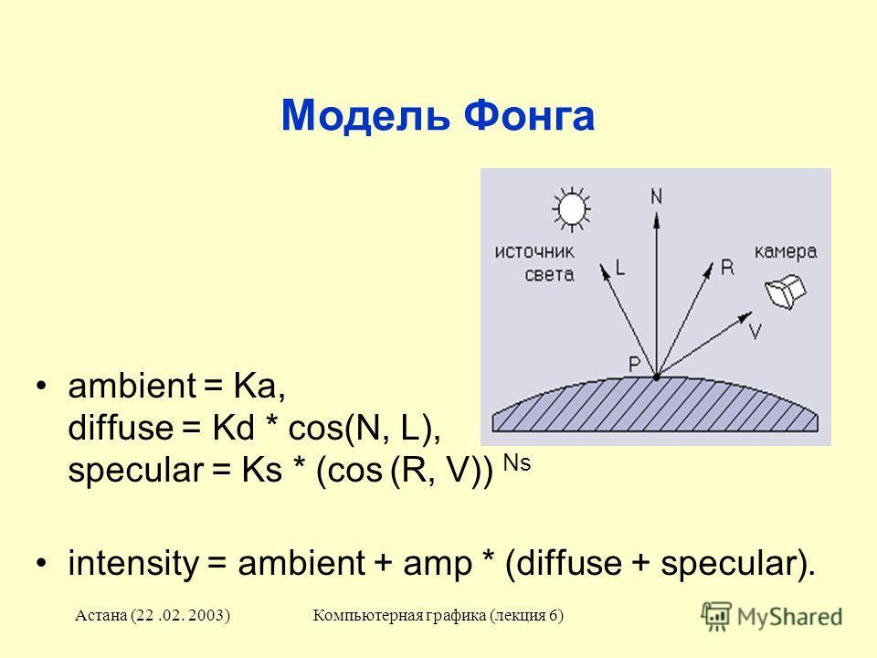 Астана (22.02. 2003)Компьютерная графика (лекция 6) Модель Фонга ambient = Ka, diffuse = Kd * cos(N, L), specular = Ks * (cos (R, V)) Ns intensity = ambient + amp * (diffuse + specular).