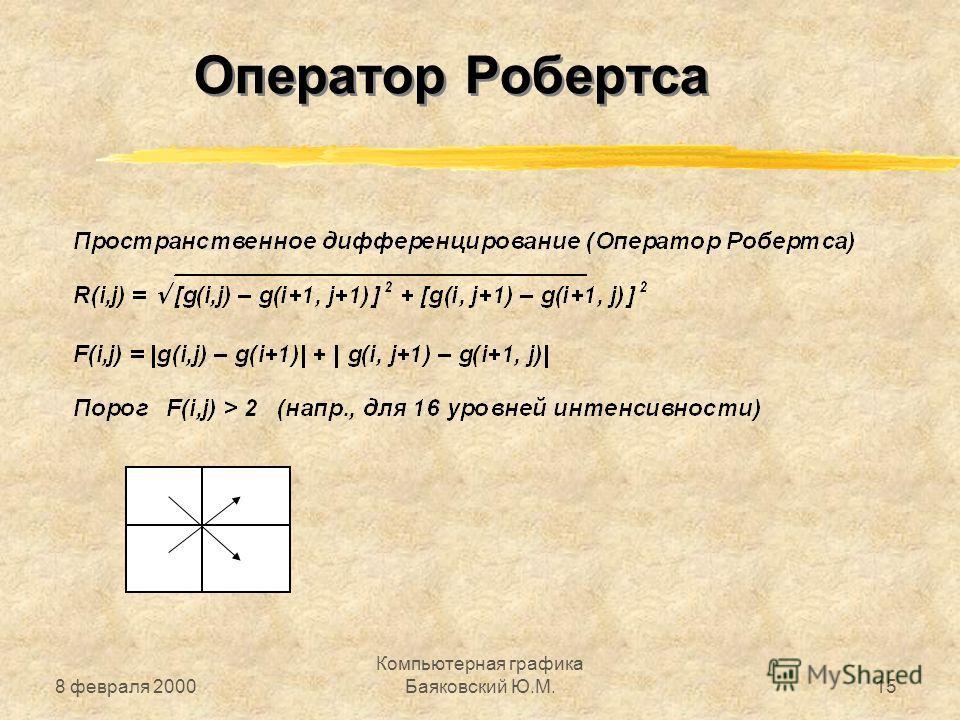 8 февраля 2000 Компьютерная графика Баяковский Ю.М.15 Оператор Робертса