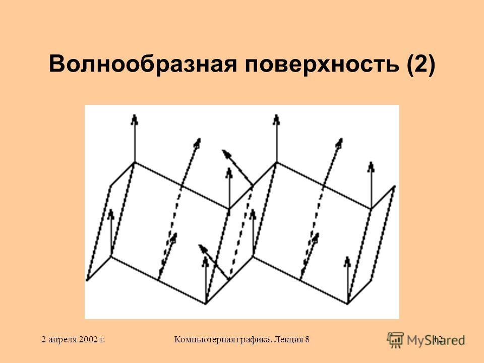2 апреля 2002 г.Компьютерная графика. Лекция 812 Волнообразная поверхность (2)