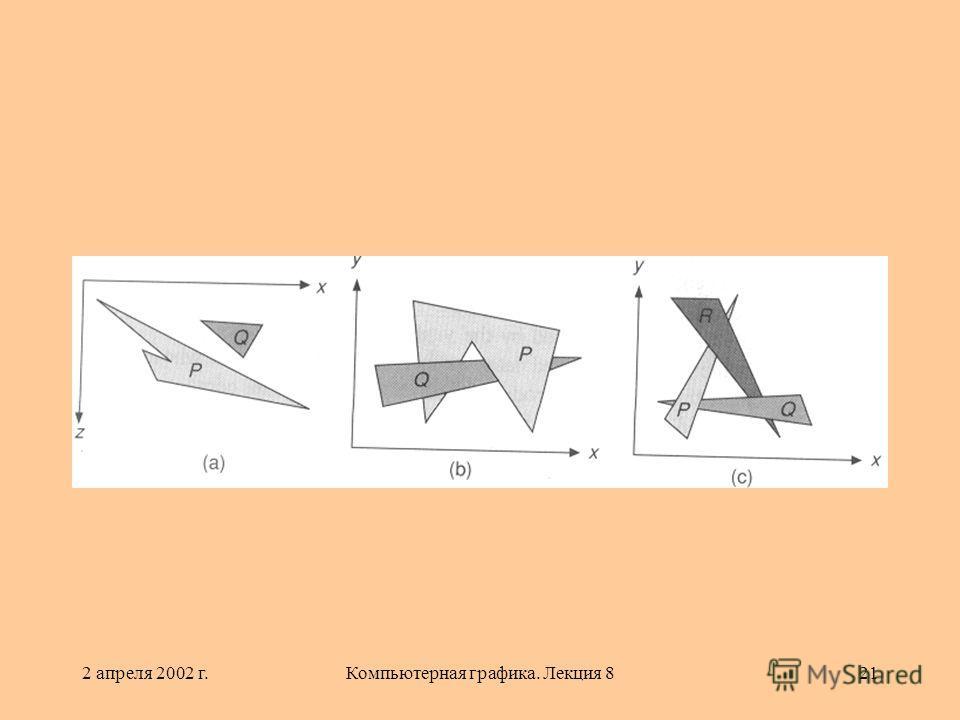 2 апреля 2002 г.Компьютерная графика. Лекция 821