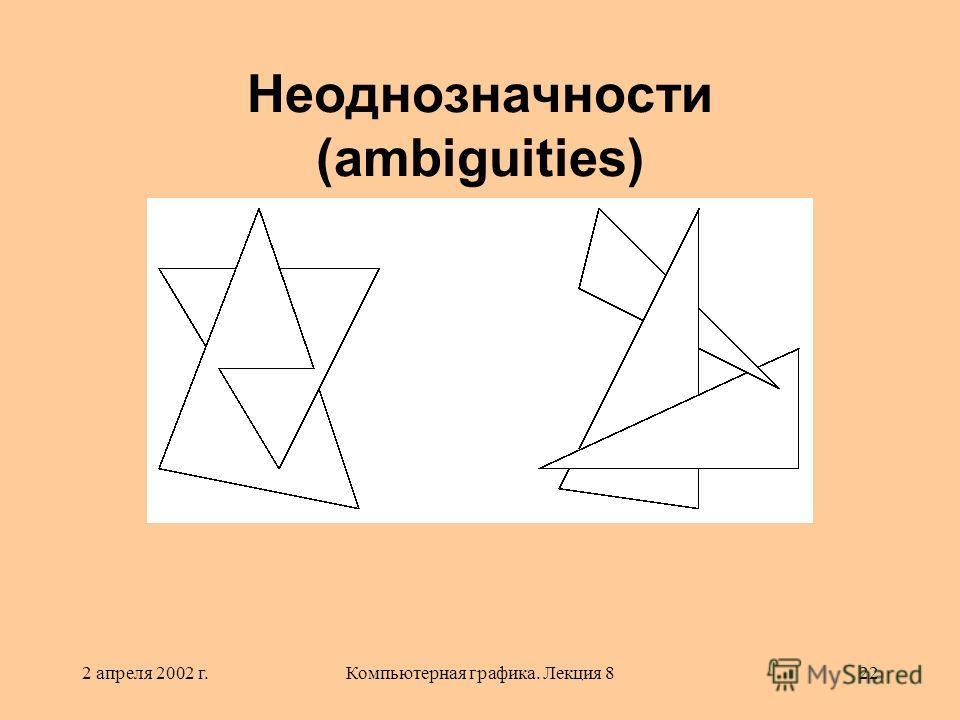 2 апреля 2002 г.Компьютерная графика. Лекция 822 Неоднозначности (ambiguities)
