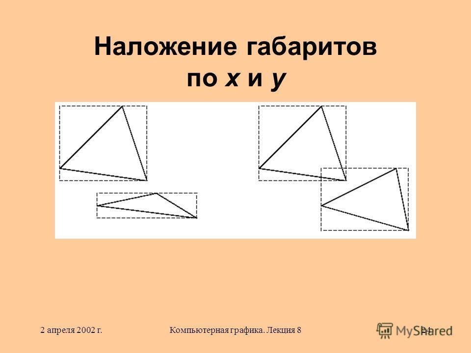 2 апреля 2002 г.Компьютерная графика. Лекция 824 Наложение габаритов по x и y