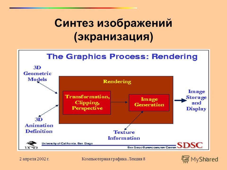 2 апреля 2002 г.Компьютерная графика. Лекция 83 Синтез изображений (экранизация)