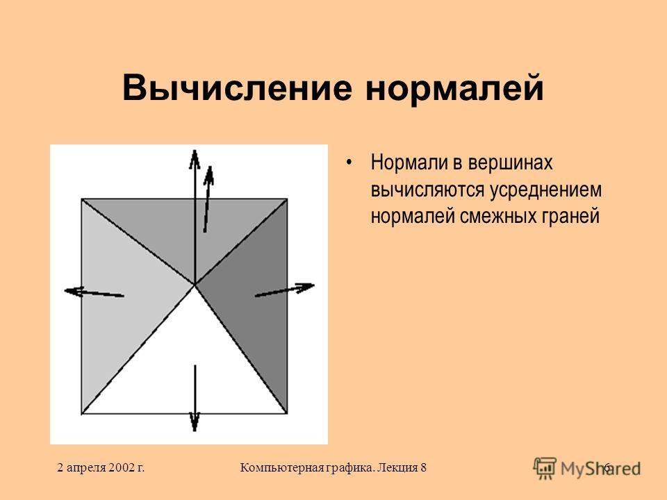 2 апреля 2002 г.Компьютерная графика. Лекция 86 Вычисление нормалей Нормали в вершинах вычисляются усреднением нормалей смежных граней