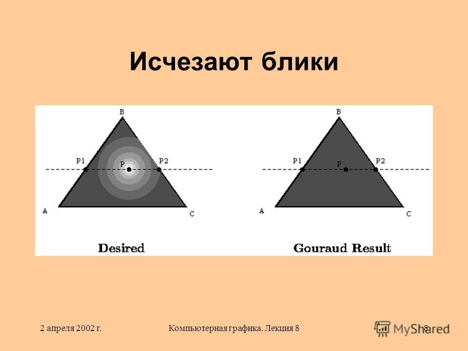 2 апреля 2002 г.Компьютерная графика. Лекция 88 Исчезают блики