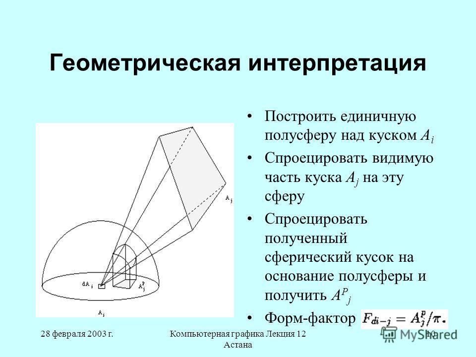 28 февраля 2003 г.Компьютерная графика Лекция 12 Астана 10 Геометрическая интерпретация Построить единичную полусферу над куском A i Спроецировать видимую часть куска A j на эту сферу Спроецировать полученный сферический кусок на основание полусферы