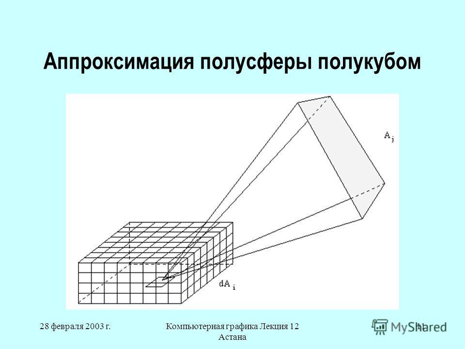 28 февраля 2003 г.Компьютерная графика Лекция 12 Астана 11 Аппроксимация полусферы полукубом