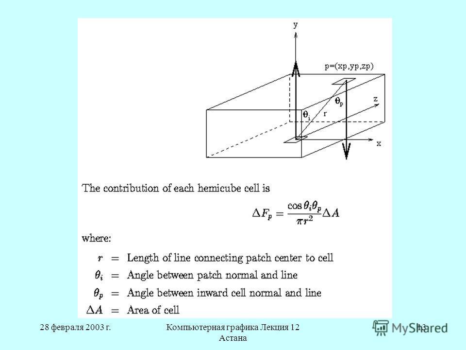 28 февраля 2003 г.Компьютерная графика Лекция 12 Астана 13