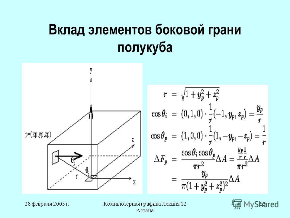 28 февраля 2003 г.Компьютерная графика Лекция 12 Астана 15 Вклад элементов боковой грани полукуба
