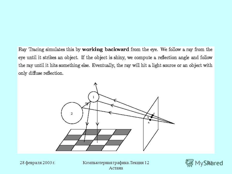 28 февраля 2003 г.Компьютерная графика Лекция 12 Астана 23
