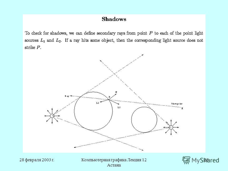 28 февраля 2003 г.Компьютерная графика Лекция 12 Астана 28