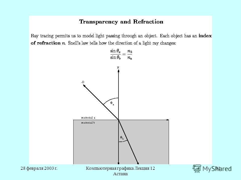 28 февраля 2003 г.Компьютерная графика Лекция 12 Астана 31