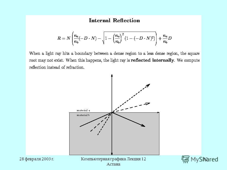 28 февраля 2003 г.Компьютерная графика Лекция 12 Астана 32