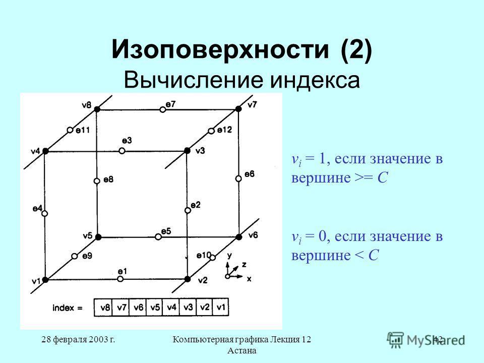 28 февраля 2003 г.Компьютерная графика Лекция 12 Астана 42 Изоповерхности (2) Вычисление индекса v i = 1, если значение в вершине >= C v i = 0, если значение в вершине < C