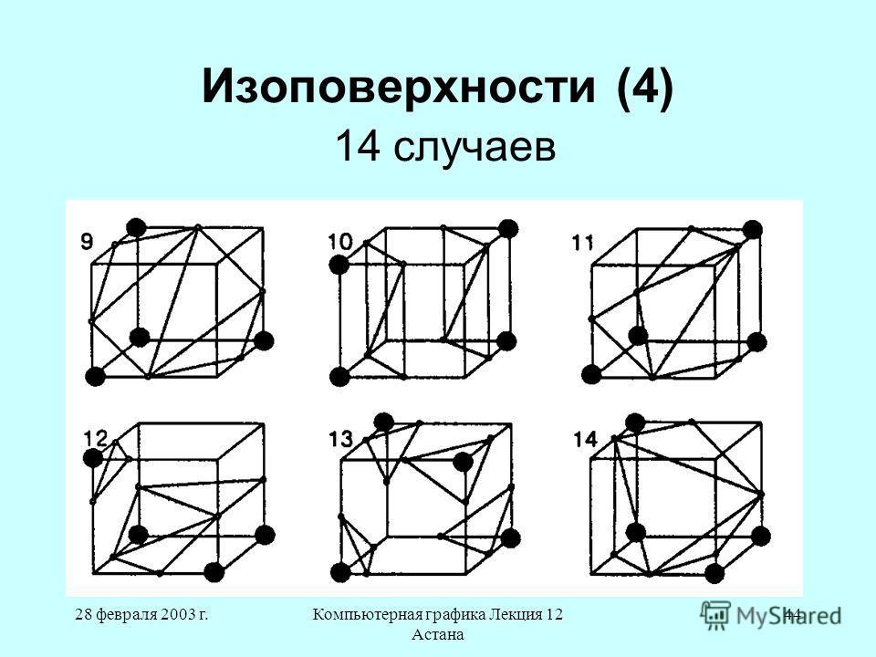 28 февраля 2003 г.Компьютерная графика Лекция 12 Астана 44 Изоповерхности (4) 14 случаев